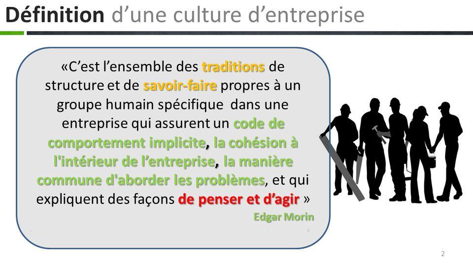Définition d'une culture d'entreprise