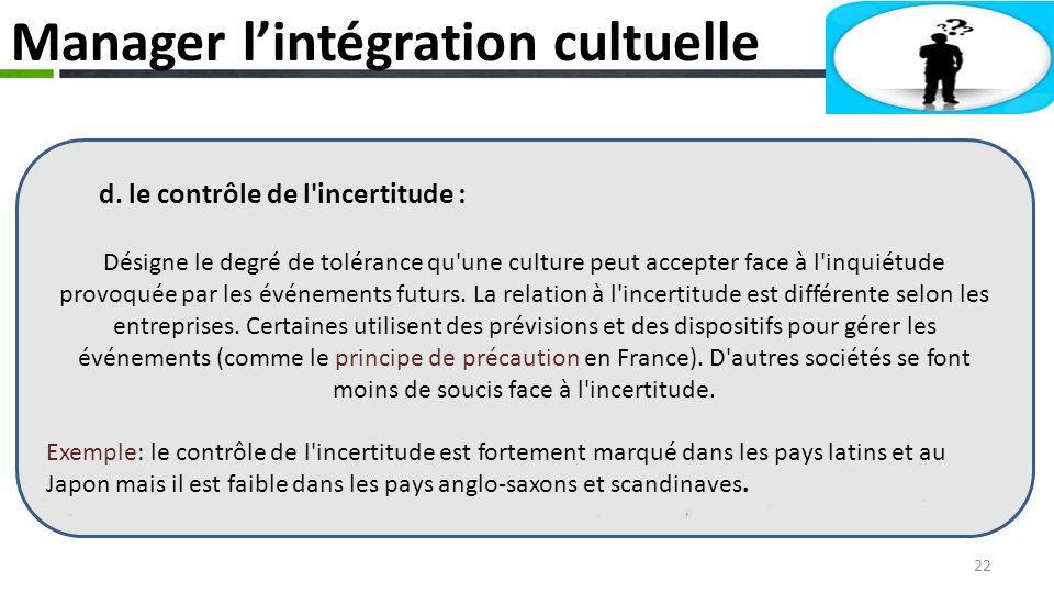 Manager l'intégration cultuelle