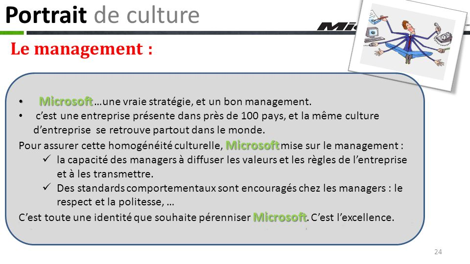 Portrait de culture Le management :