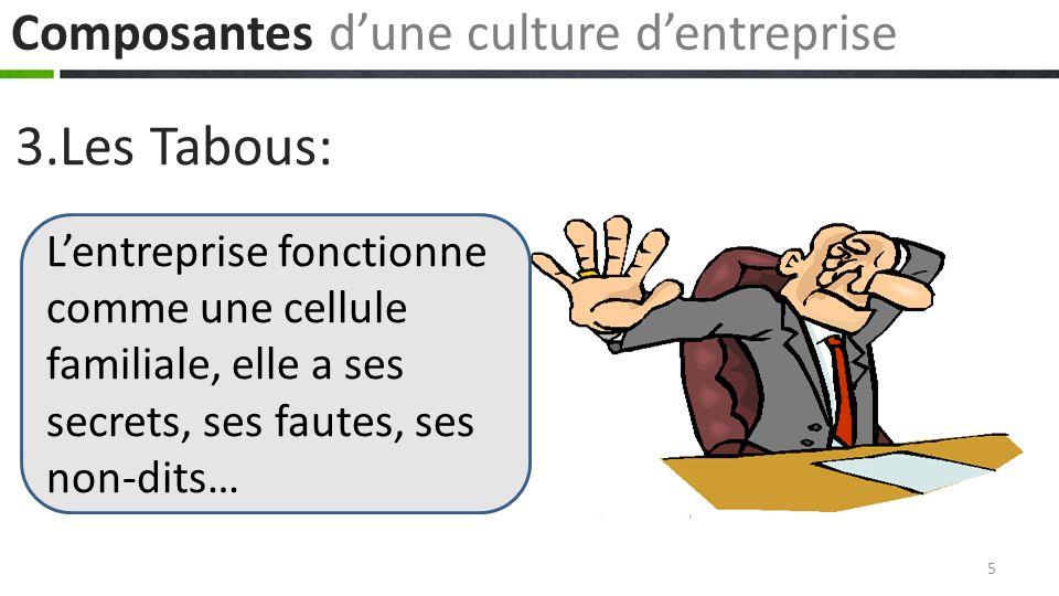 3.Les Tabous: Composantes d'une culture d'entreprise