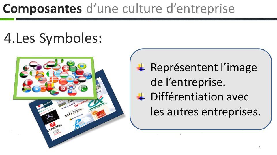 4.Les Symboles: Composantes d'une culture d'entreprise