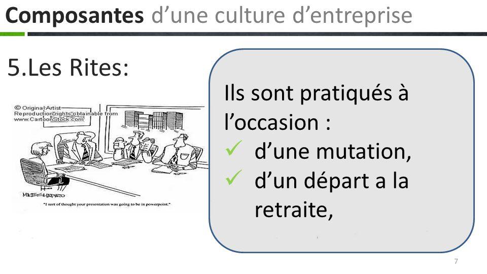 5.Les Rites: Composantes d'une culture d'entreprise