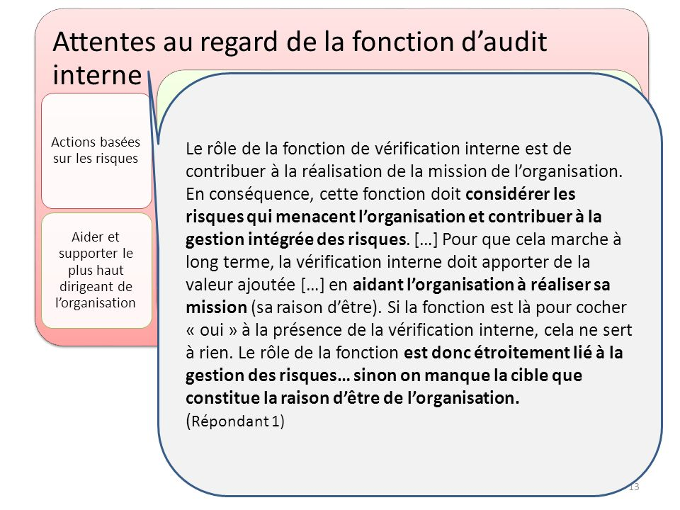 Attentes au regard de la fonction d'audit interne