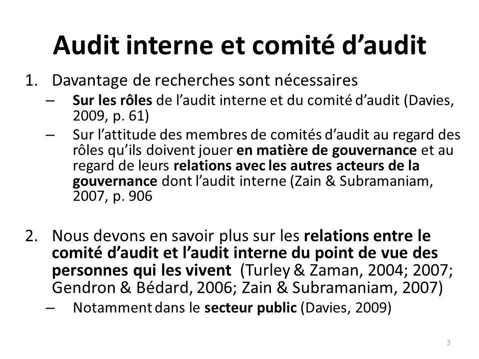 Audit interne et comité d'audit