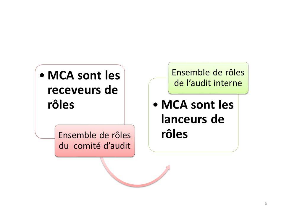 MCA sont les receveurs de rôles
