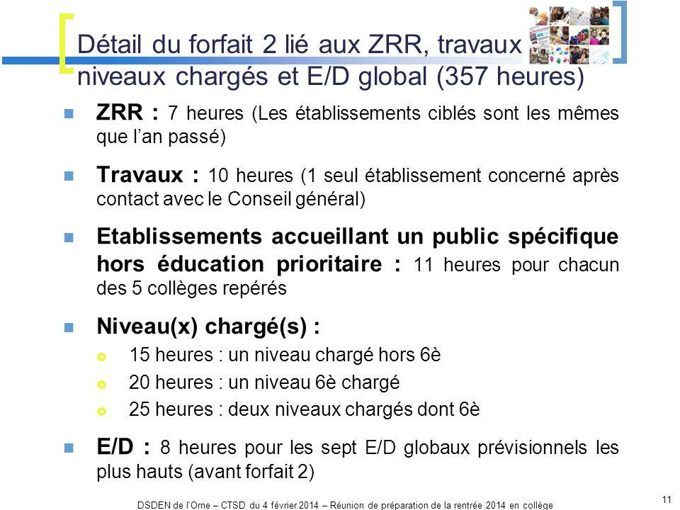 Détail du forfait 2 lié aux ZRR, travaux niveaux chargés et E/D global (357 heures)