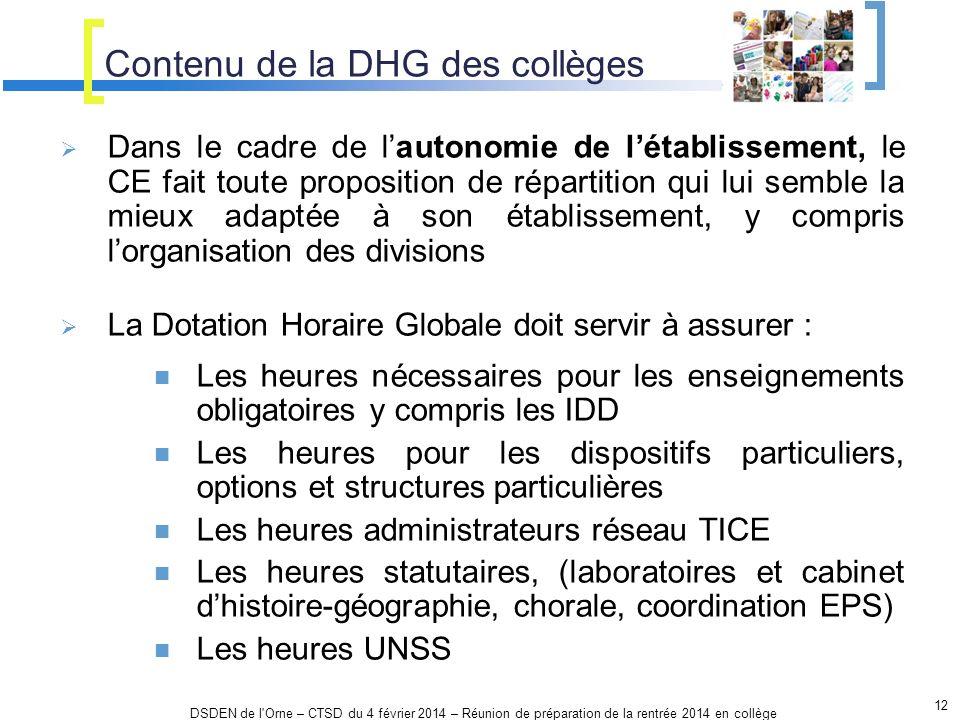 Contenu de la DHG des collèges