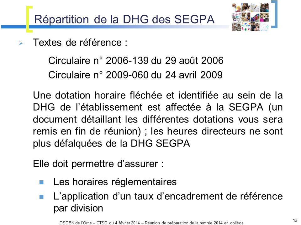 Répartition de la DHG des SEGPA