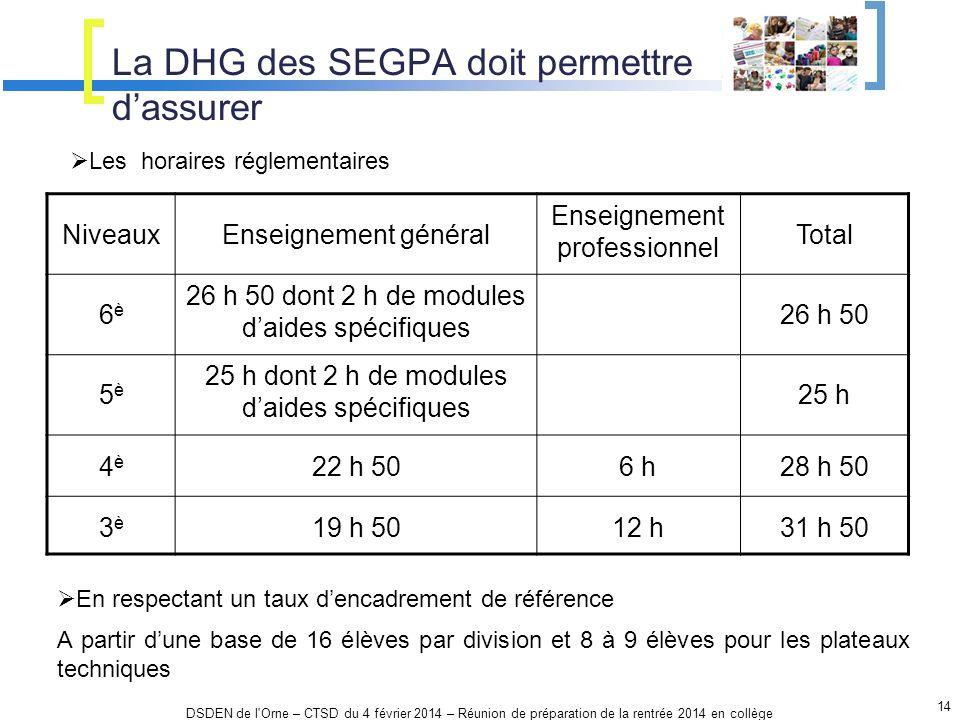 La DHG des SEGPA doit permettre d'assurer