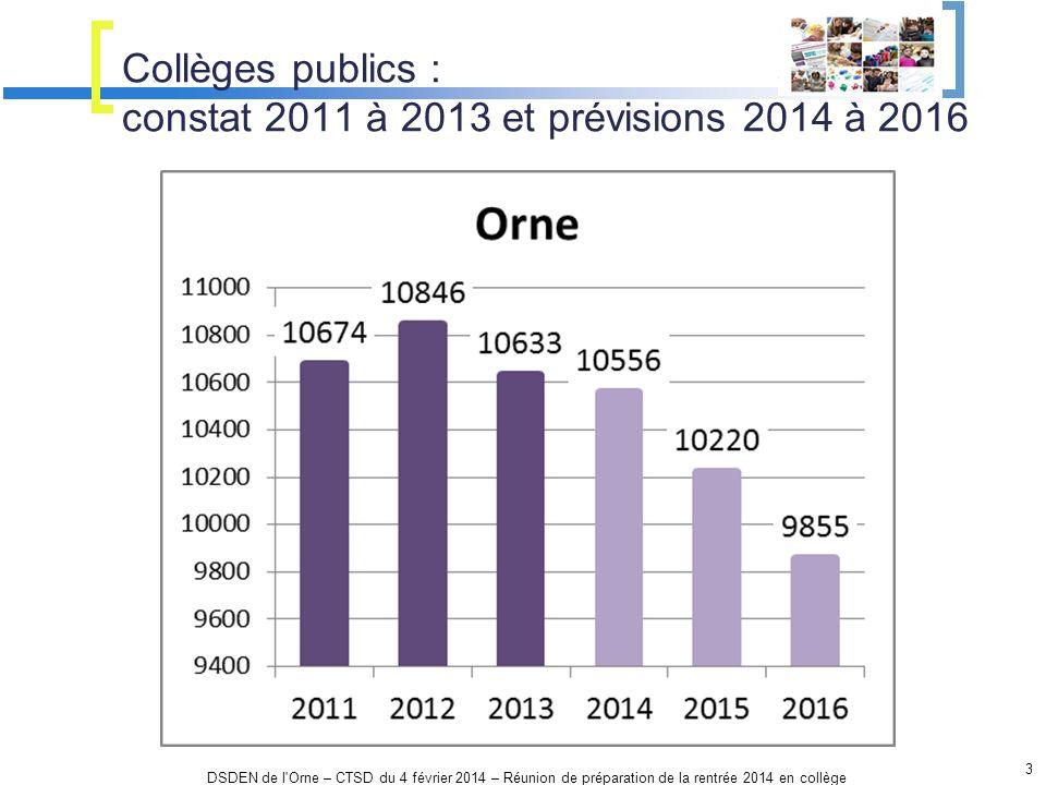 Collèges publics : constat 2011 à 2013 et prévisions 2014 à 2016