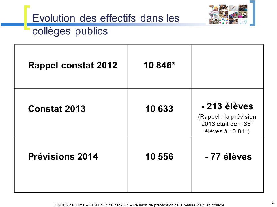Evolution des effectifs dans les collèges publics
