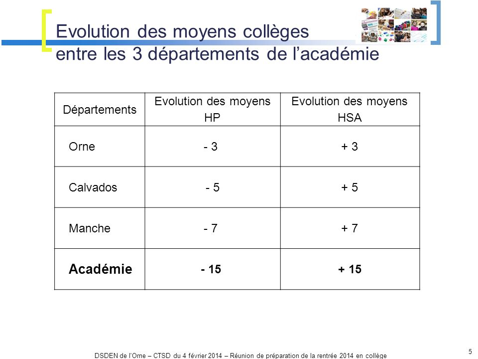 Evolution des moyens collèges entre les 3 départements de l'académie