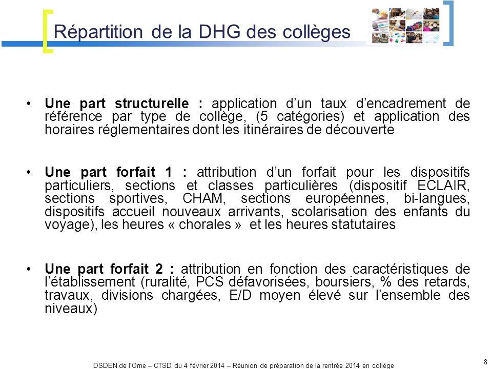 Répartition de la DHG des collèges