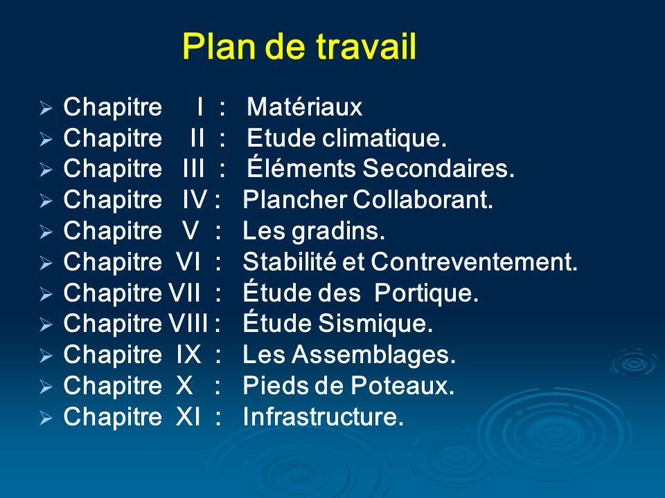 Plan de travail Chapitre I : Matériaux Chapitre II : Etude climatique.