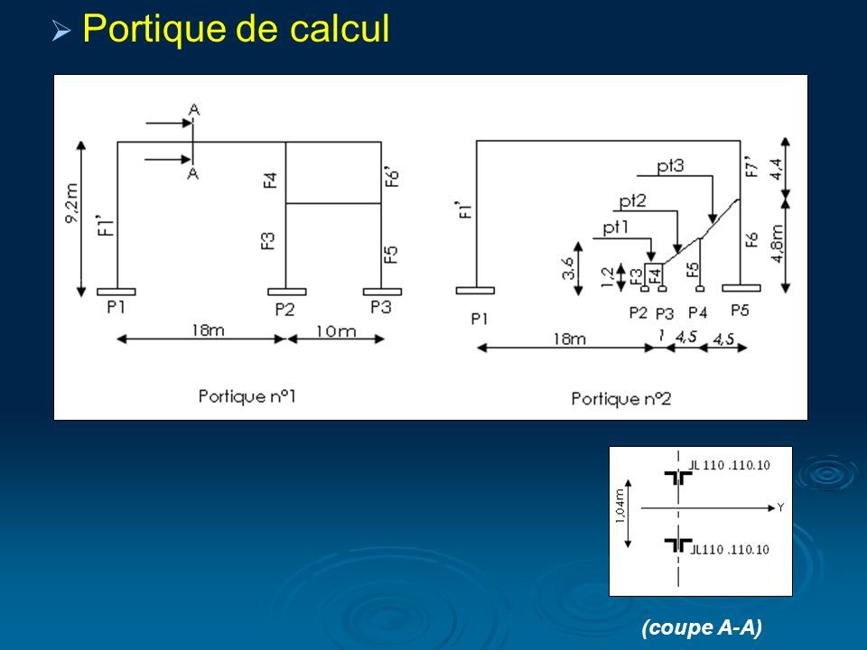 Portique de calcul (coupe A-A)