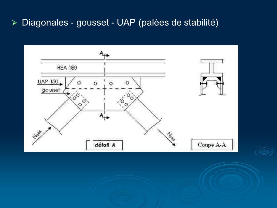Diagonales - gousset - UAP (palées de stabilité)