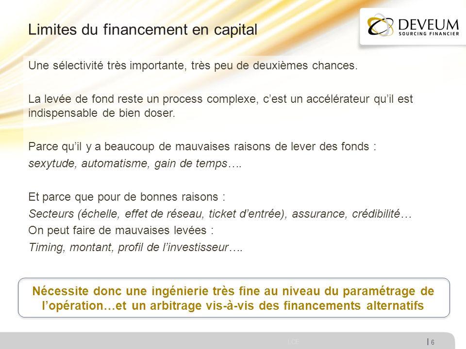 Limites du financement en capital
