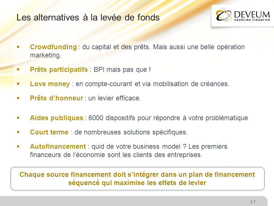 Les alternatives à la levée de fonds