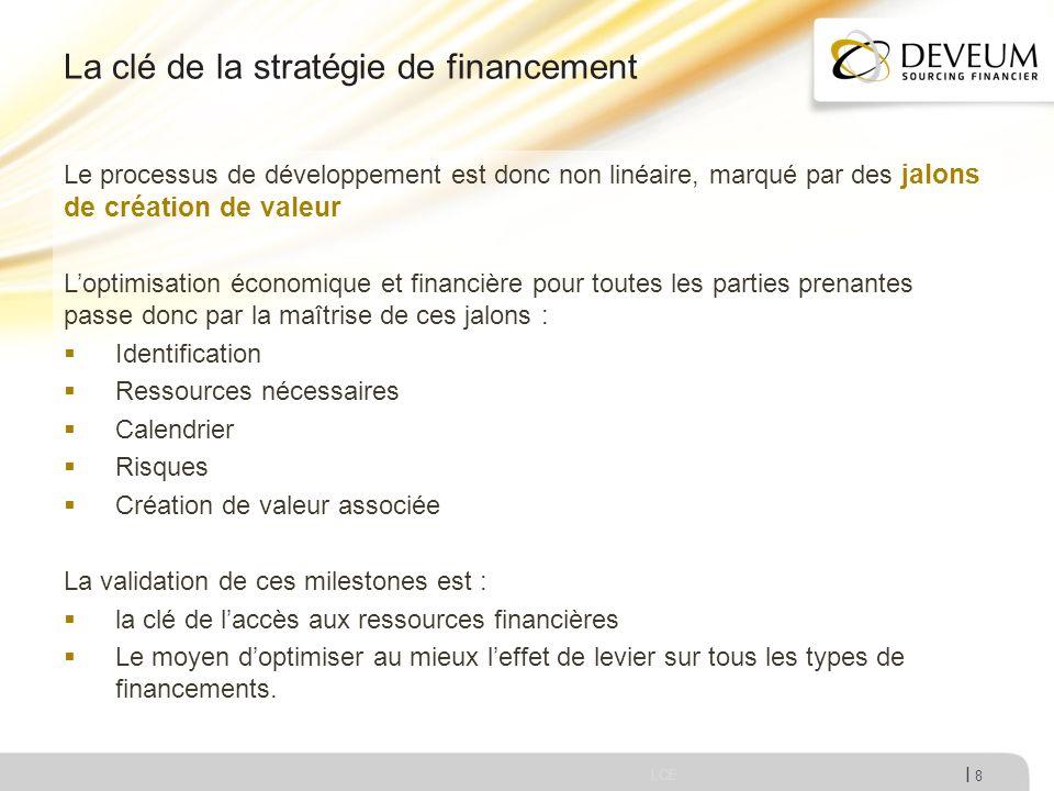 La clé de la stratégie de financement