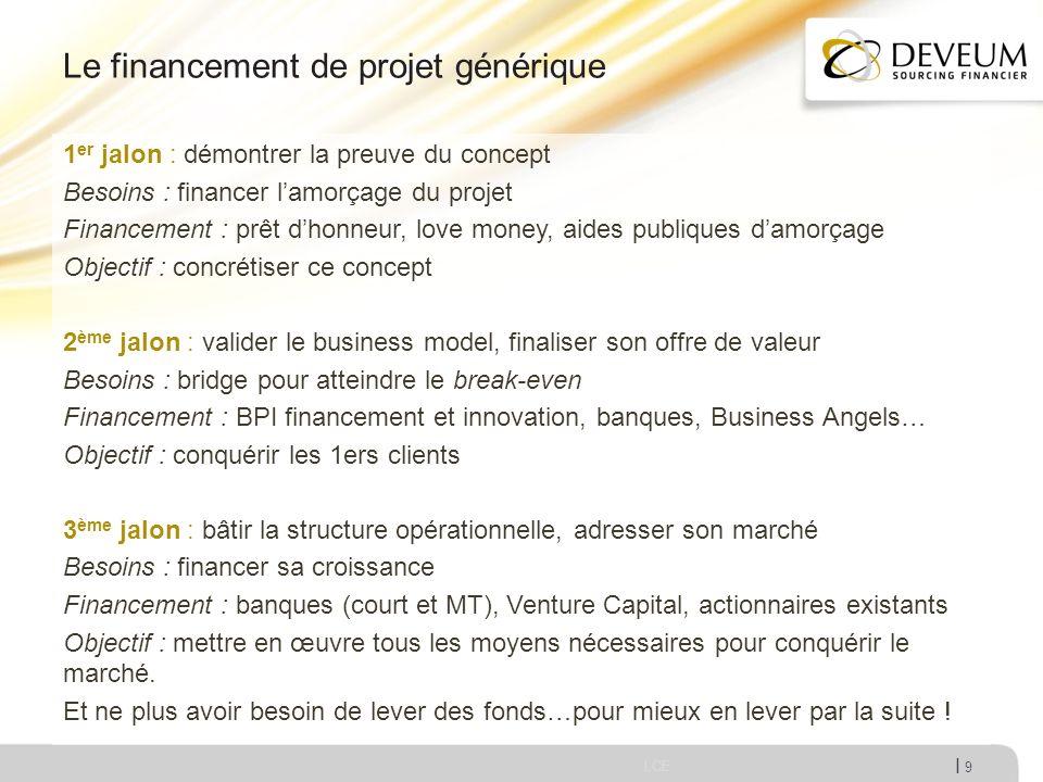 Le financement de projet générique