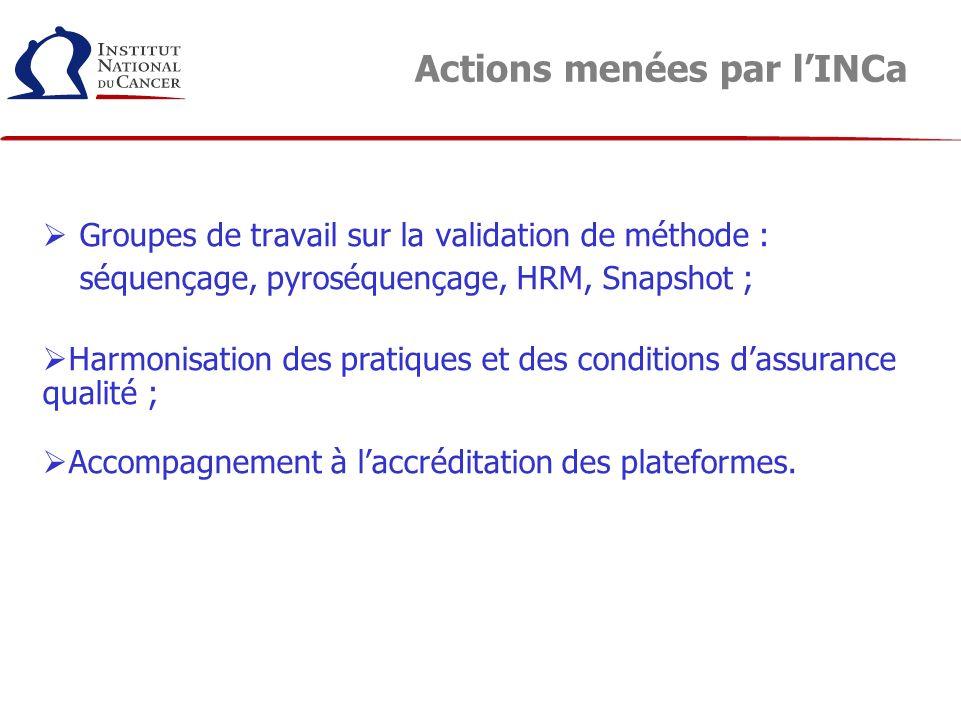 Actions menées par l'INCa