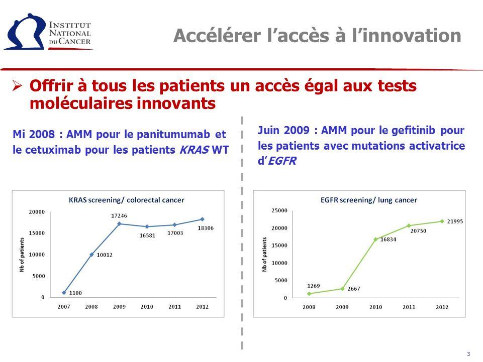 Accélérer l'accès à l'innovation