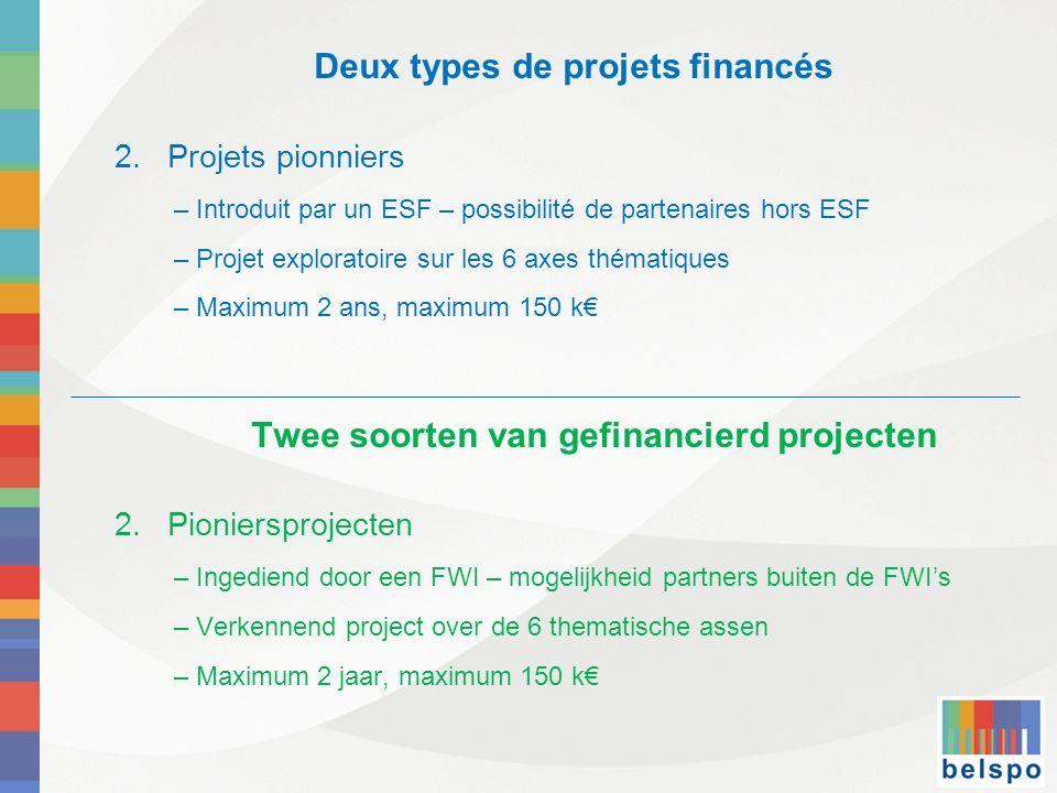 Deux types de projets financés Twee soorten van gefinancierd projecten