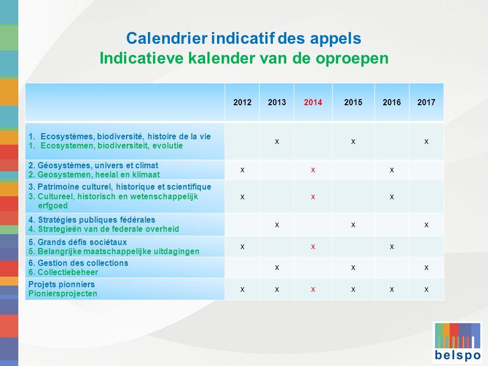 Calendrier indicatif des appels Indicatieve kalender van de oproepen