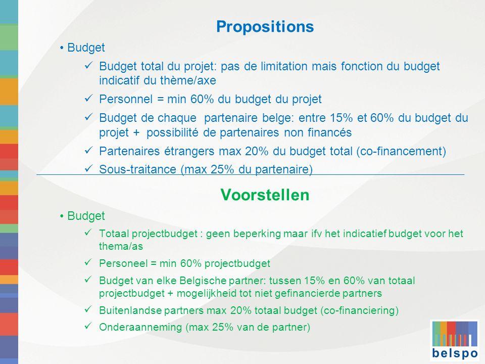 Propositions Voorstellen Budget