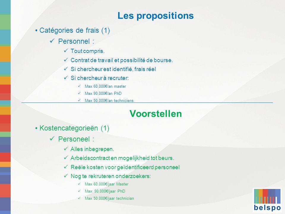 Les propositions Voorstellen Catégories de frais (1) Personnel :
