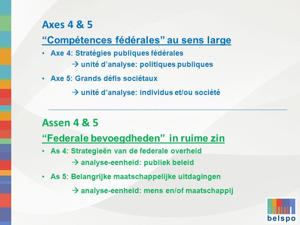 Axes 4 & 5 Assen 4 & 5 Compétences fédérales au sens large