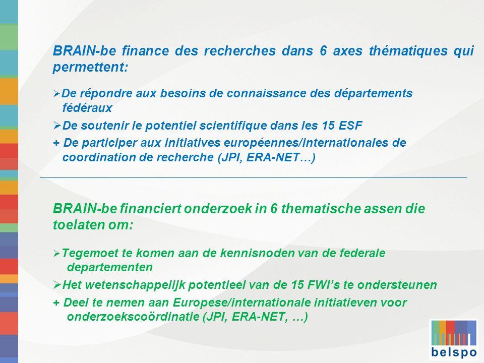 BRAIN-be financiert onderzoek in 6 thematische assen die toelaten om: