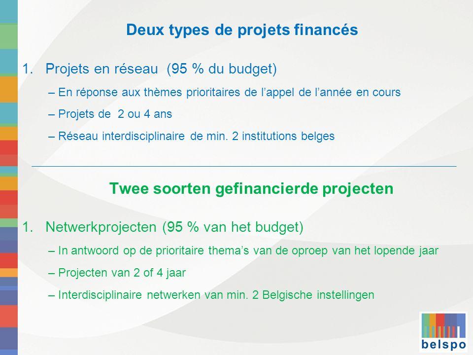 Deux types de projets financés Twee soorten gefinancierde projecten