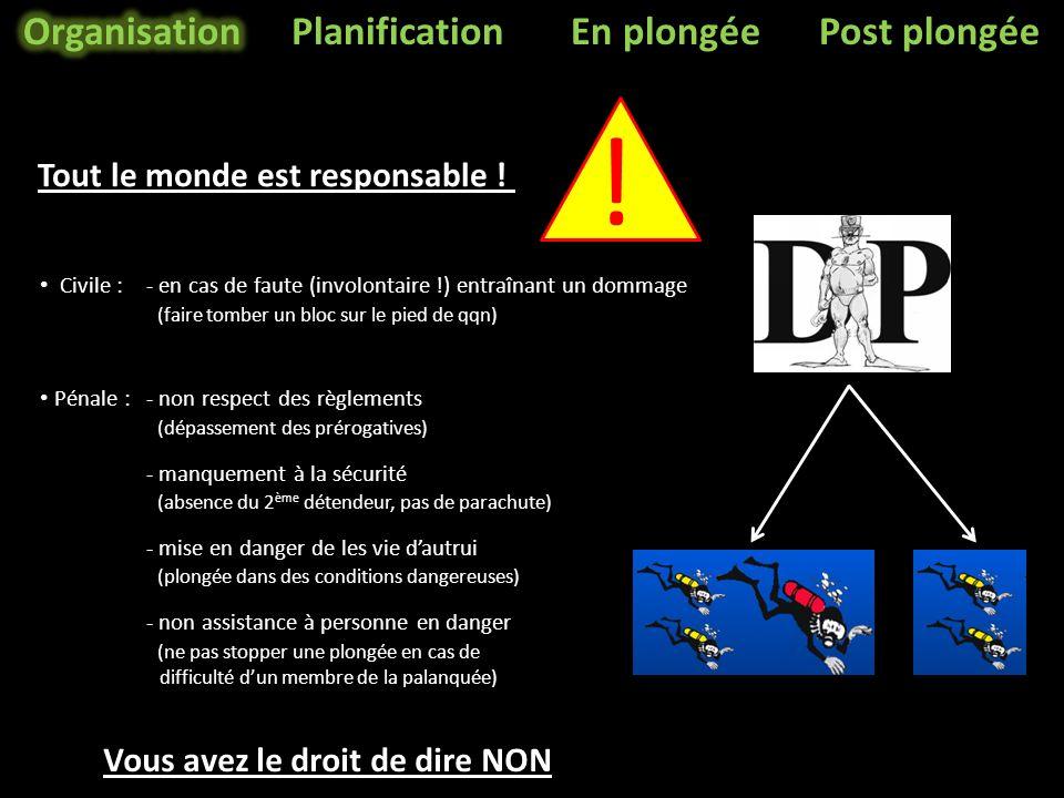 ! Organisation Planification En plongée Post plongée