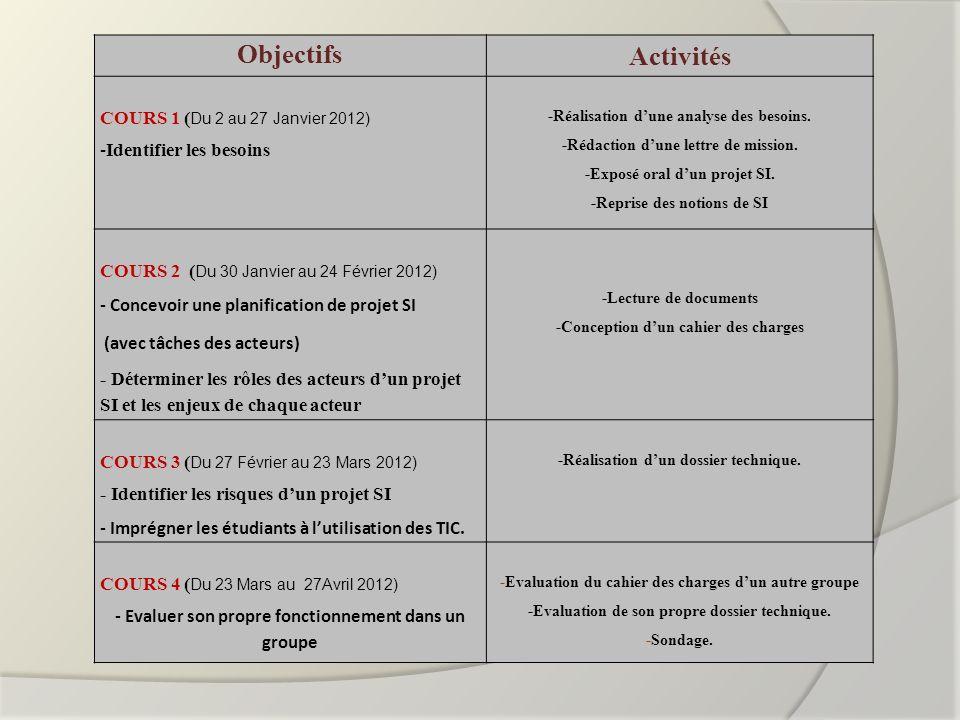 Activités Objectifs COURS 1 (Du 2 au 27 Janvier 2012)