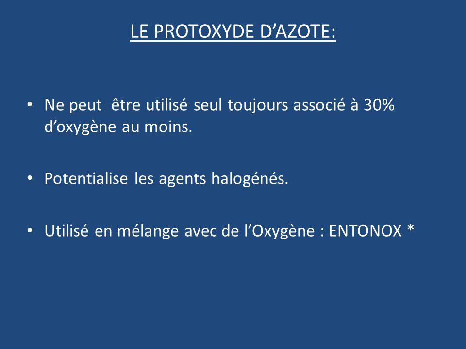 LE PROTOXYDE D'AZOTE: Ne peut être utilisé seul toujours associé à 30% d'oxygène au moins. Potentialise les agents halogénés.