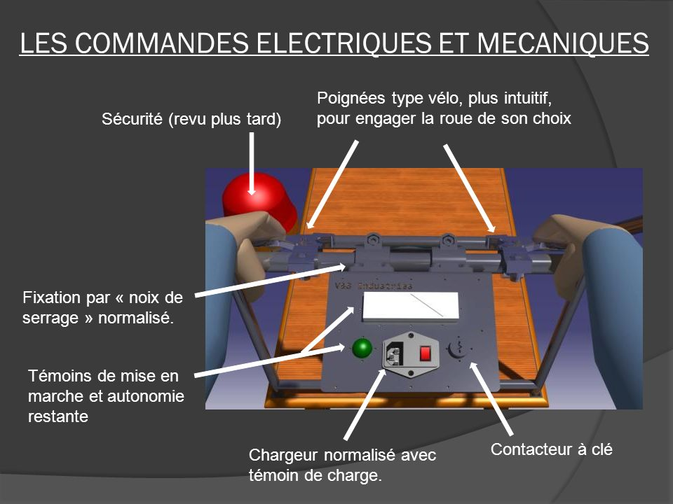 LES COMMANDES ELECTRIQUES ET MECANIQUES