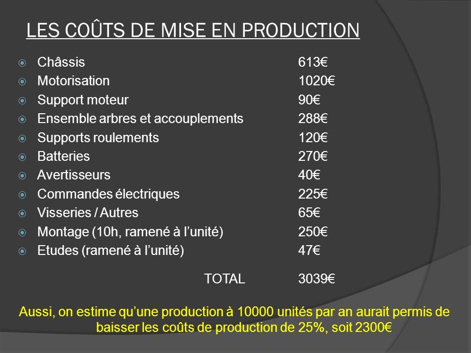 LES COÛTS DE MISE EN PRODUCTION