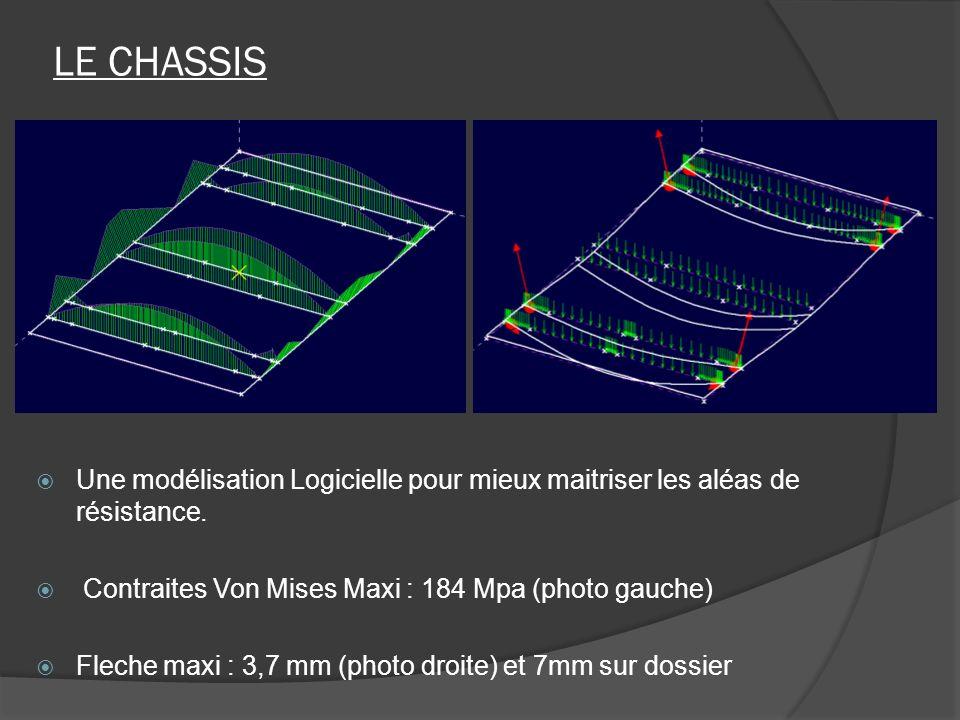 LE CHASSIS Une modélisation Logicielle pour mieux maitriser les aléas de résistance. Contraites Von Mises Maxi : 184 Mpa (photo gauche)