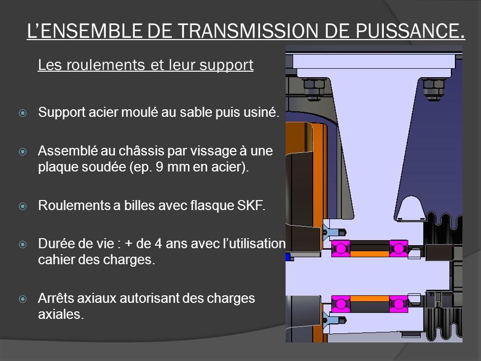 L'ENSEMBLE DE TRANSMISSION DE PUISSANCE.