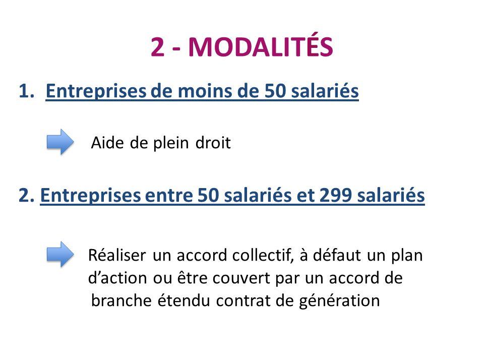 2 - MODALITÉS Entreprises de moins de 50 salariés