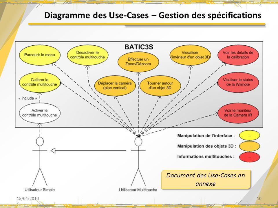 Diagramme des Use-Cases – Gestion des spécifications