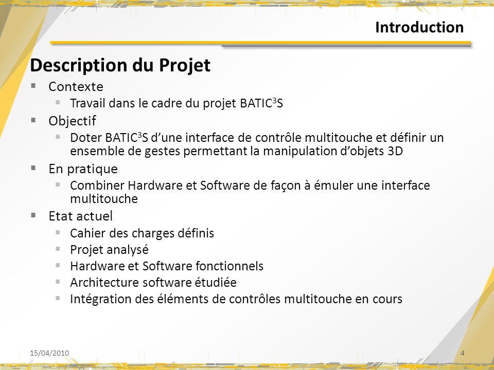Description du Projet Introduction Contexte Objectif En pratique