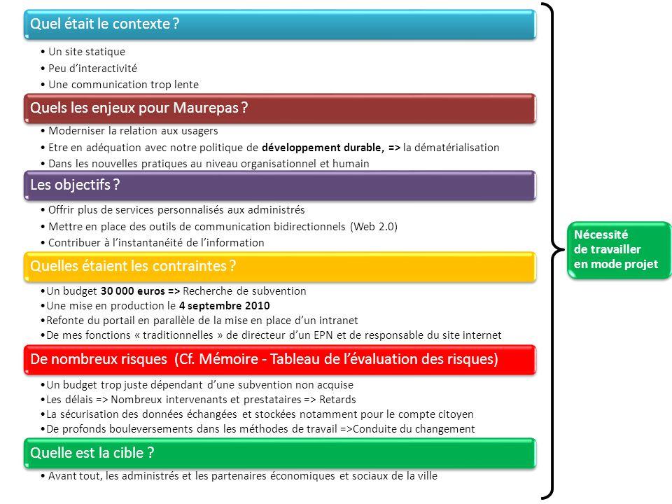 Quels les enjeux pour Maurepas