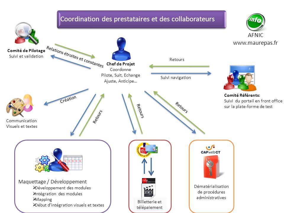 Coordination des prestataires et des collaborateurs