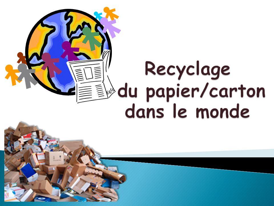 Recyclage du papier/carton dans le monde