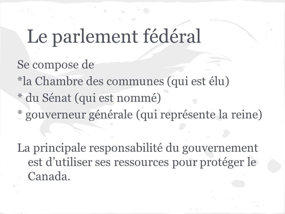 Le parlement fédéral Se compose de