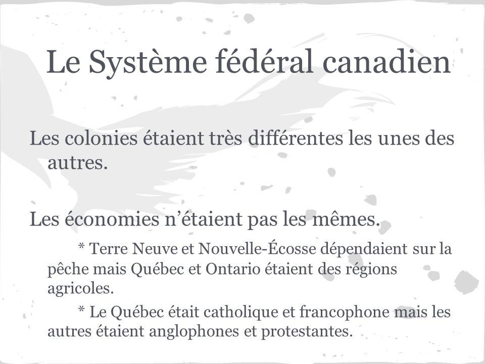 Le Système fédéral canadien