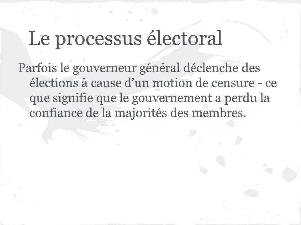 Le processus électoral