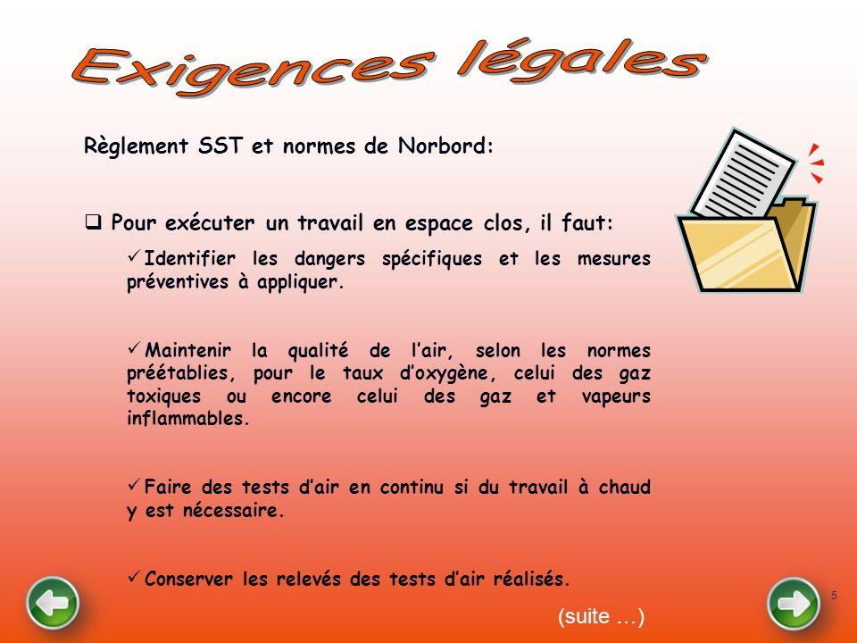 Exigences légales Règlement SST et normes de Norbord: